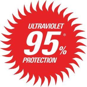Ochrona UV